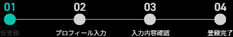 01:仮登録