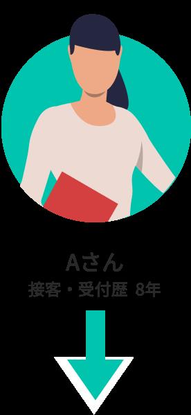 Aさん 接客・受付歴 8年